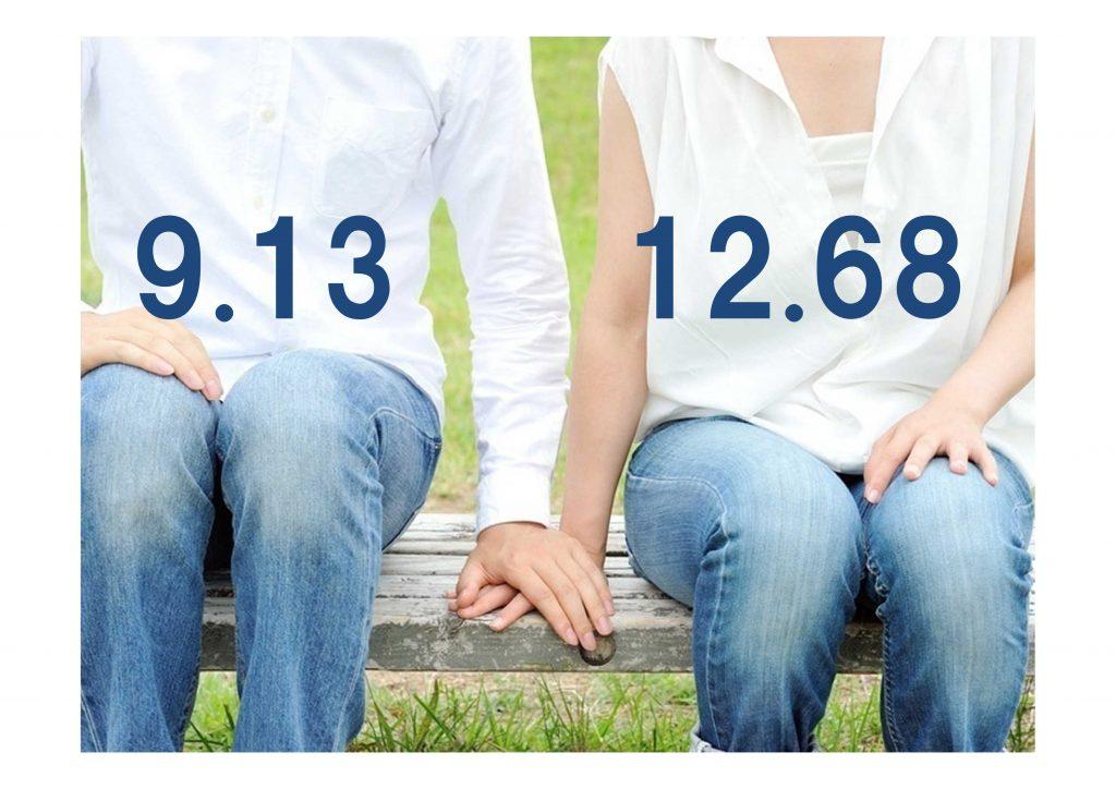 平均寿命と健康寿命の差(平成22年)