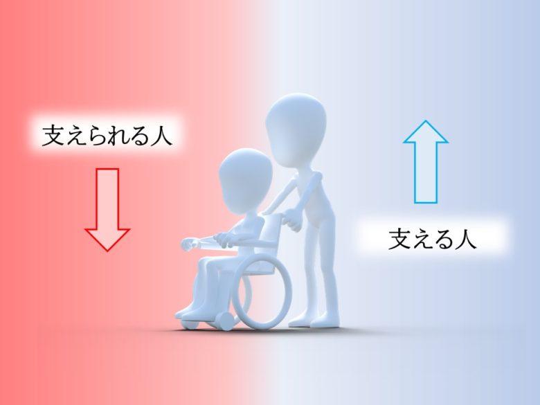 元気な高齢者が増加 支えられる人が減る 支える人が増える
