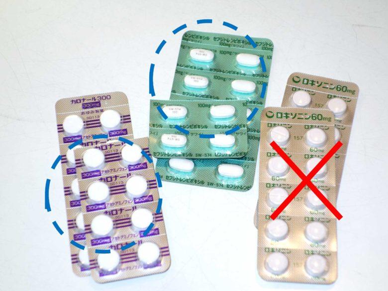 鎮痛剤と抗生剤