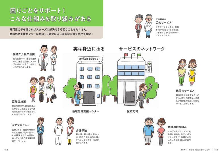 東京フィフティ・アップBOOKPart5