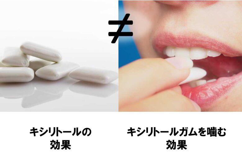 キシリトールの効果とキシリトールガムを嚙む効果は異なる